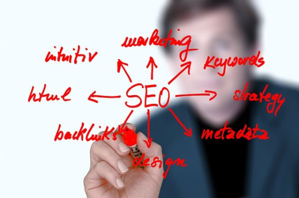 SEO Tricks to Know Before You Post Content